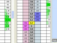An Example of Scalping on Betfair