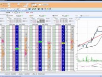 Using Bet Angel – Ladder screen – A quick trade on the ladder