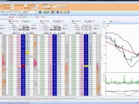 Using Bet Angel – Ladder screen – Right click stop loss
