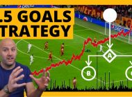 Under 2.5 Goals Betting Strategy | Hidden Ways to Identify Value and Win Football Bets