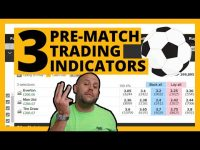 Pre-Match Football Trading Guide (3 Crucial Influences for Price Movement)