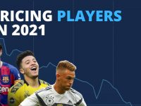 How to Price Players on Football Index in 2021