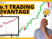 No.1 Trading Advantage for All Traders | My Eureka Moment Revealed…