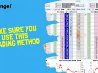 Betfair trading | Get more winning trades using this set-up