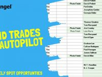 Betfair trading | How to find perfect trading opportunties automatically using Bet Angel (HD)