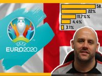 EURO 2021: Can England Win? Is Football Coming Home?   Statistical Chances…