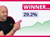 How Artificial Intelligence is Beating the Bookie   Beth.Bet is Improving Betting Prediction Forever